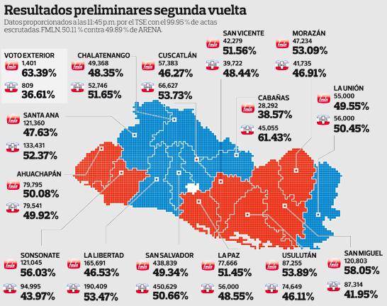 mapa-resultados-electorales